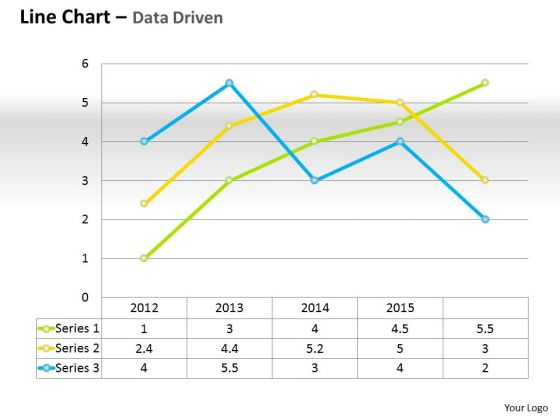 Data Analysis Template Driven Line Chart For Business Performance PowerPoint Slides Templates