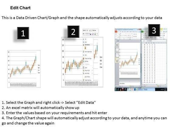 data analysis template driven stock chart for market trends