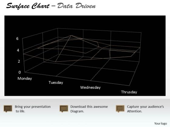 Data Analysis Template Driven Surface Chart Indicating Areas PowerPoint Slides Templates