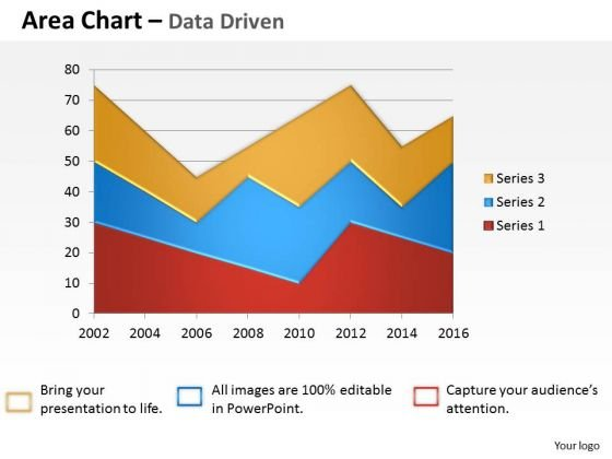 Data Analysis Template Driven Visualization Area Chart PowerPoint Slides Templates