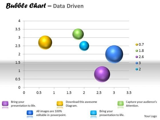 Data Analysis Template Interactive Bubble Chart PowerPoint Templates