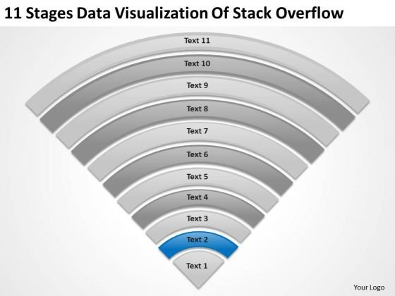 Data Visualization Of Stack Overflow Template For Writing Business Plan PowerPoint Slides