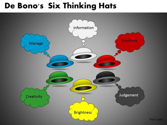 De Bonos Six Thinking Hats Ppt 7