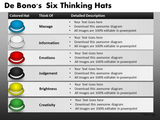 De Bonos Six Thinking Hats Ppt 9