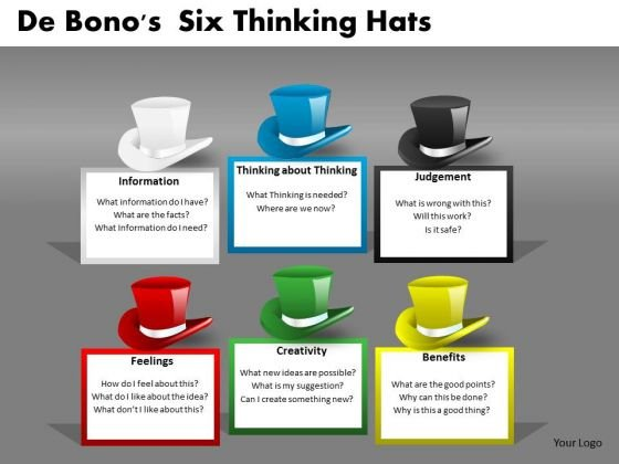 Debonos Six Thinking Hats PowerPoint Presentation