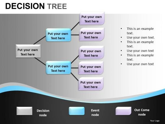 Decision Tree Analysis PowerPoint Presentation Slides