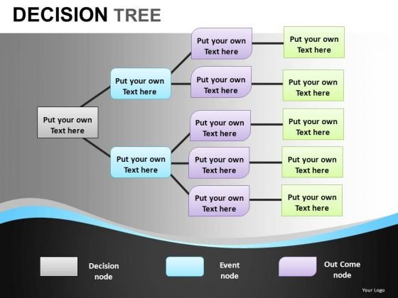 Decision Tree Analysis PowerPoint Templates PowerPoint Templates – Decision Tree Template