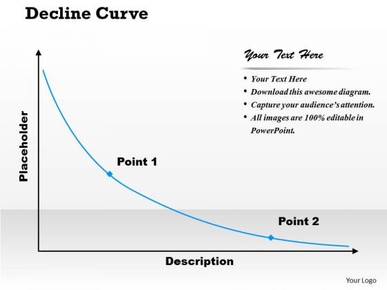 Decline Curve PowerPoint Presentation Template
