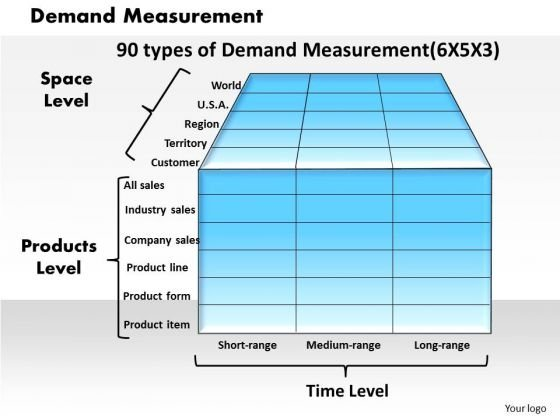 Demand Measurement Business PowerPoint Presentation