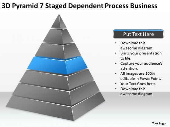 dependent process business ppt 4 example executive summary plan, Presentation templates