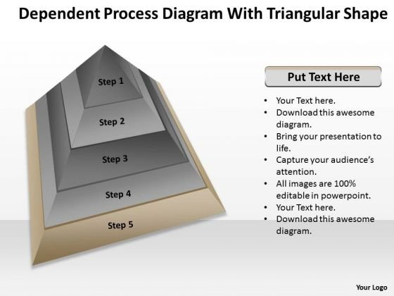 Dependent Process Diagram With Triangular Shape Business Proposal Examples PowerPoint Slides