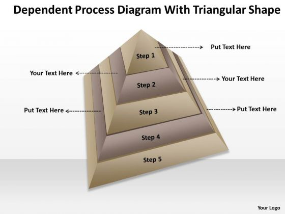 Dependent Process Diagram With Triangular Shape Ppt Business Plan PowerPoint Slides