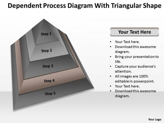 Dependent Process Diagram With Triangular Shape Ppt Business Plan Sample PowerPoint Slides