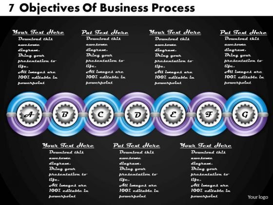 Develop Business Strategy 7 Objectives Of Process Marketing Plan Ppt Slide