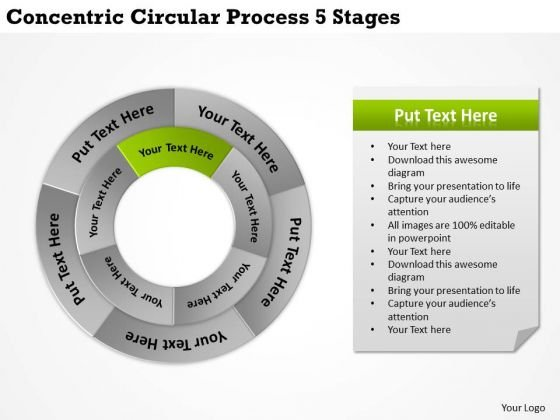 Develop Business Strategy Concentric Circular Process 5 Stages Consultants