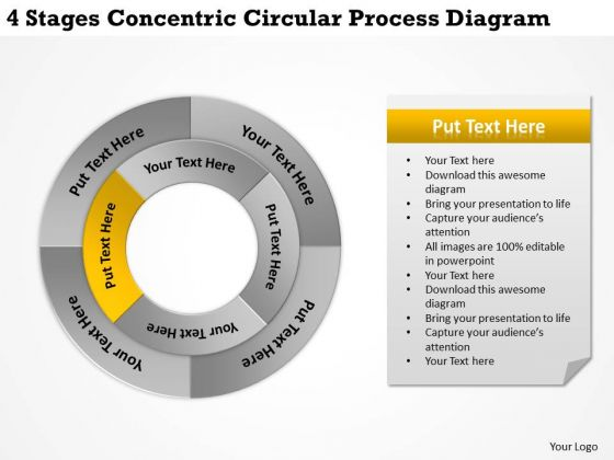 Develop Business Strategy Concentric Circular Process Diagram Development