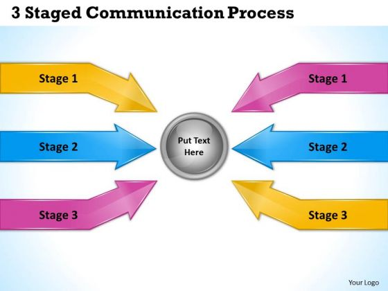 Developing Business Strategy 3 Staged Communication Process Strategic Plan Ppt Slide