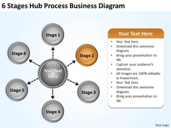 Developing Business Strategy Stages Hub Process Diagram Expansion