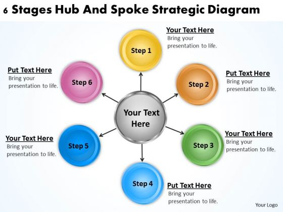 Diagram Of Business Cycle 6 Stages Hub And Spoke Strategic PowerPoint Slides