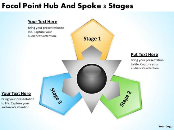 Diagram Of Business Cycle Focal Point Hub And Spoke 3 Stages PowerPoint Templates