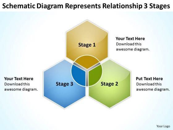 Diagram Represents Relationship 3 Stages How To Develop Business Plan PowerPoint Slides