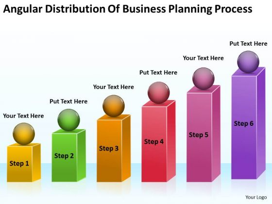 Distribution Of Business Planning Process Ppt Sample PowerPoint Slides