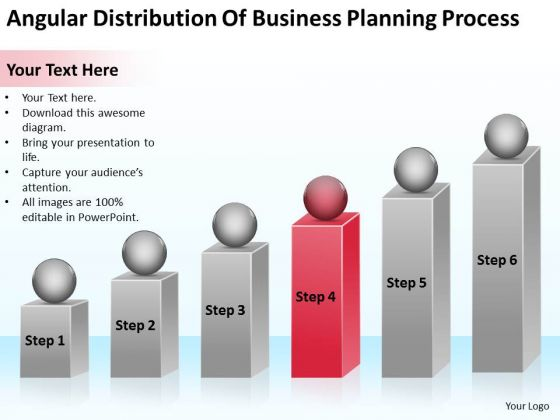 Distribution Of Business Planning Process Sample Plans Free PowerPoint Slides