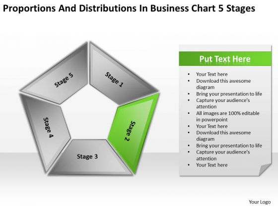 Distributions In Business Chart 5 Stages Ppt Plan PowerPoint Templates