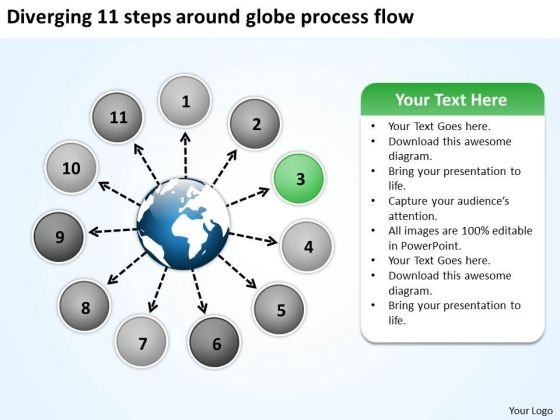 Diverging 11 Steps Around Globe Process Flow Cycle PowerPoint Slides