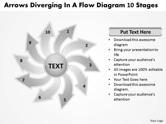 Diverging A Flow Diagram 10 Stages Ppt Relative Cycle Arrow Process PowerPoint Templates