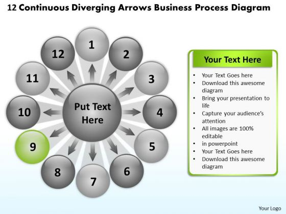 Diverging Arrows Business Process Diagram Ppt Circular Network PowerPoint Slides