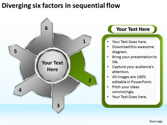 Diverging Six Factors Sequential Flow Cycle Layout Chart PowerPoint Slides