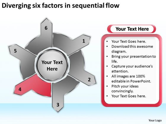 Diverging Six Factors Sequential Flow Cycle Layout Diagram PowerPoint Slides