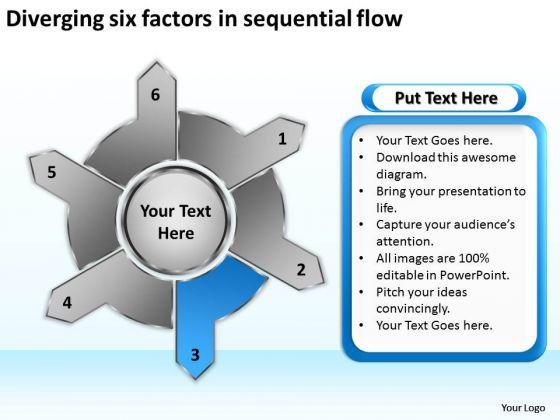 Diverging Six Factors Sequential Flow Target Process PowerPoint Slides
