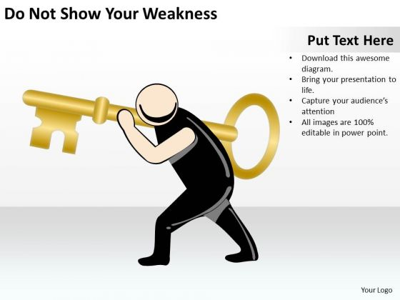 Do Not Show Your Weakness Ppt Business Plans For PowerPoint Slides