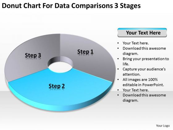Donut Chart For Data Comparisons 3 Stages Ppt Business Plan PowerPoint Templates
