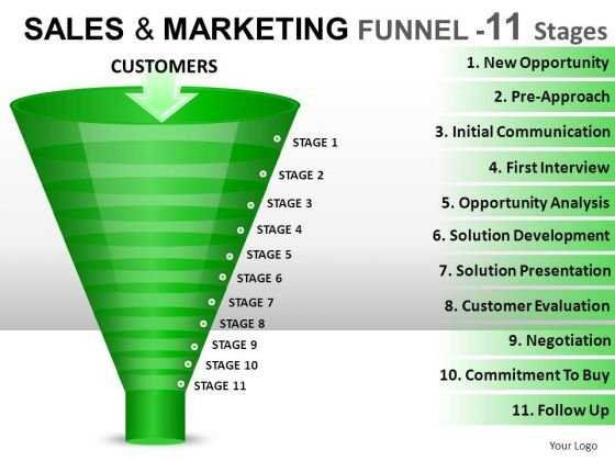Download Editable Sales Funnel PowerPoint Slides And Ppt Diagram Templates