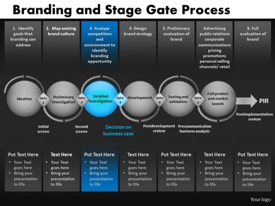 Download Editable Stage Gate Process PowerPoint Slides Ppt Templates