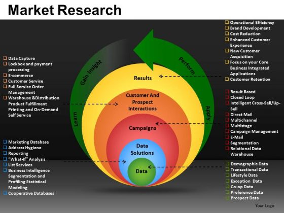 Download Market Research PowerPoint Slides And Ppt Diagram Templates