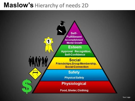 Download Maslows Hierarchy Of Needs PowerPoint Templates Ppt Slides