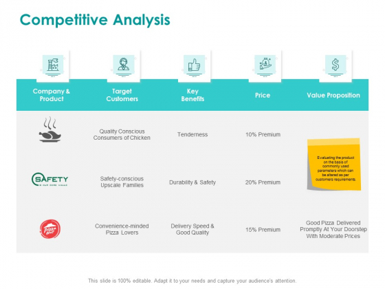 EMM Solution Competitive Analysis Ppt Inspiration Example File PDF