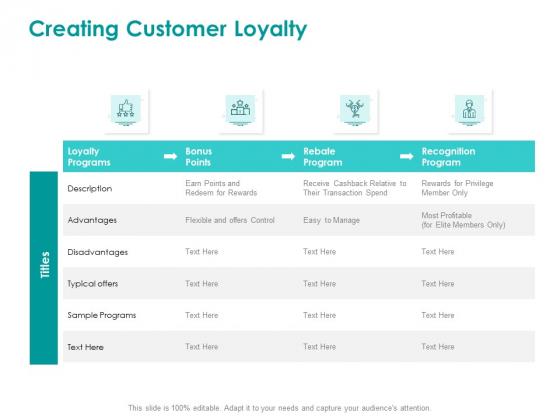 EMM Solution Creating Customer Loyalty Ppt Design Ideas PDF