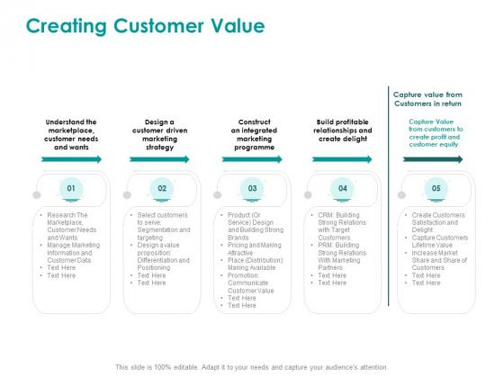 EMM Solution Creating Customer Value Ppt Pictures Slide Portrait PDF