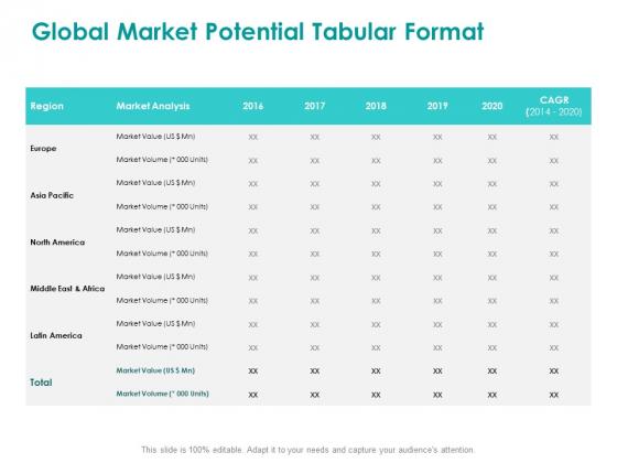 EMM Solution Global Market Potential Tabular Format Ppt Professional Smartart PDF