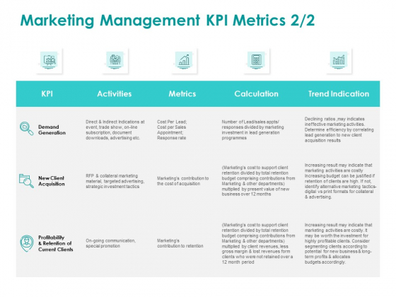 EMM Solution Marketing Management KPI Metrics Client Ppt Gallery Topics PDF