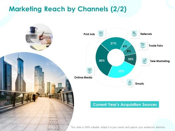 EMM Solution Marketing Reach By Channels Referrals Ppt Show Skills PDF