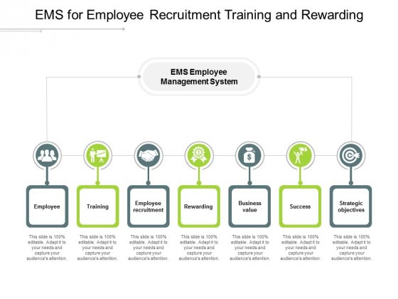 EMS For Employee Recruitment Training And Rewarding Ppt PowerPoint Presentation Portfolio Graphics Template