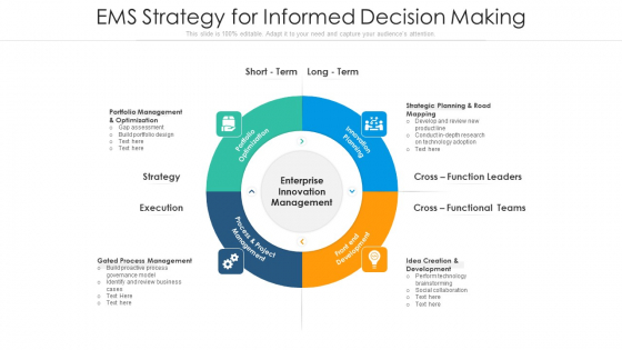EMS Strategy For Informed Decision Making Ppt Ideas Show PDF