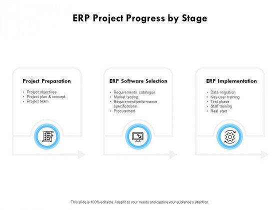 ERP Project Progress By Stage Ppt PowerPoint Presentation Ideas Infographics