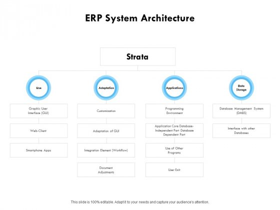 ERP System Architecture Ppt PowerPoint Presentation Infographic Template Examples